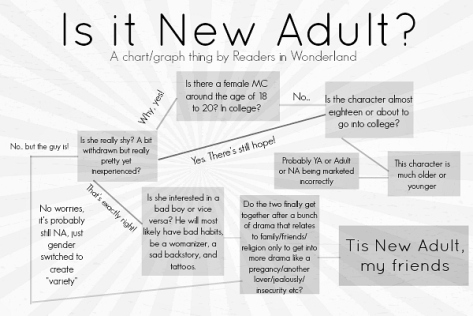 is-it-new-adult
